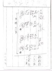 Kikuichiro10.jpg